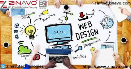 Affordable SEO and Website Development Company