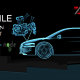 Automobile Website Design and Development Services