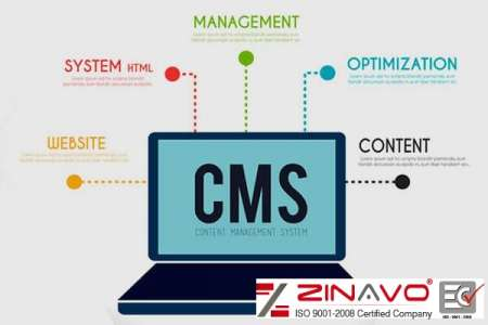 CMS Website Design Company in Norway